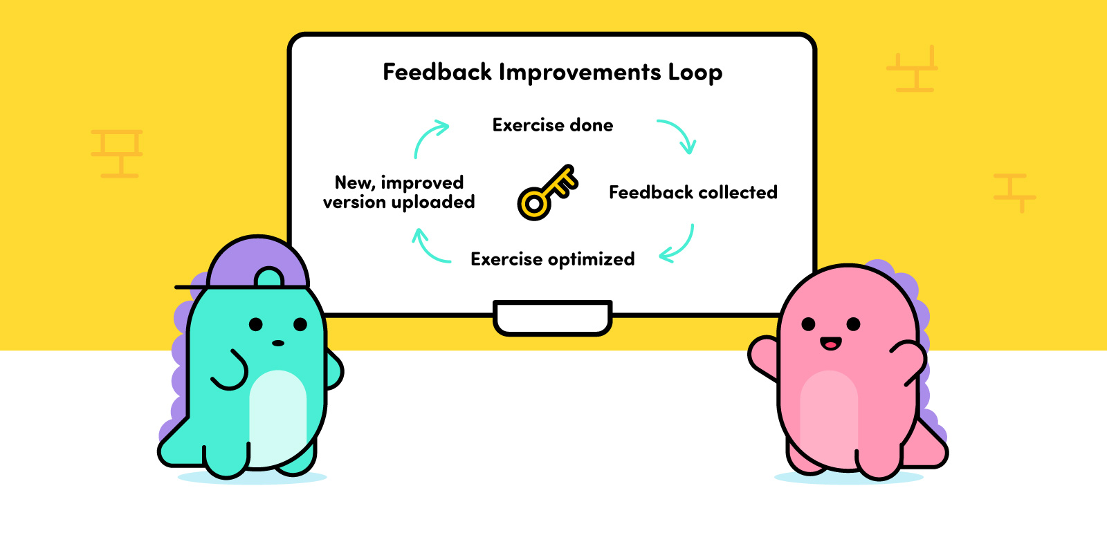 feedback improvement loop